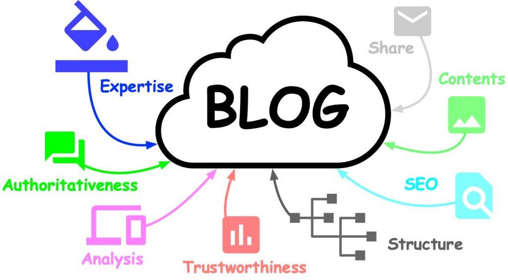 トレンドブログのアクセス増加数はすごかった(解析情報あり)